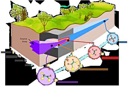 sabre schematic